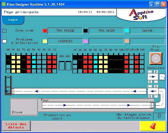 NOS COMPETENCES-RUBRIQUE SUPERVISION-Creation-d une-supervision-d un-transbordeur