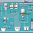 NOS COMPETENCES-RUBRIQUE SUPERVISION-Elaboration-d une-supervision-de-dosage-assurant-la-tracabilite-de-la-production-du-dosage-au-faconnage